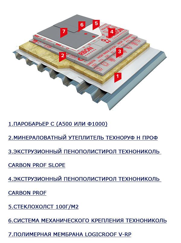 пирог пвх мембраны технониколь для кровли